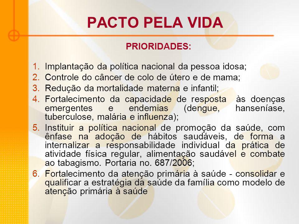 PACTO PELA VIDA PRIORIDADES: