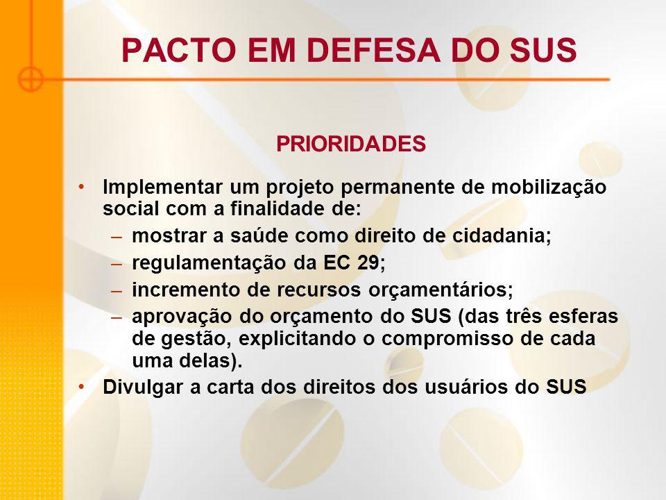 PACTO EM DEFESA DO SUS PRIORIDADES