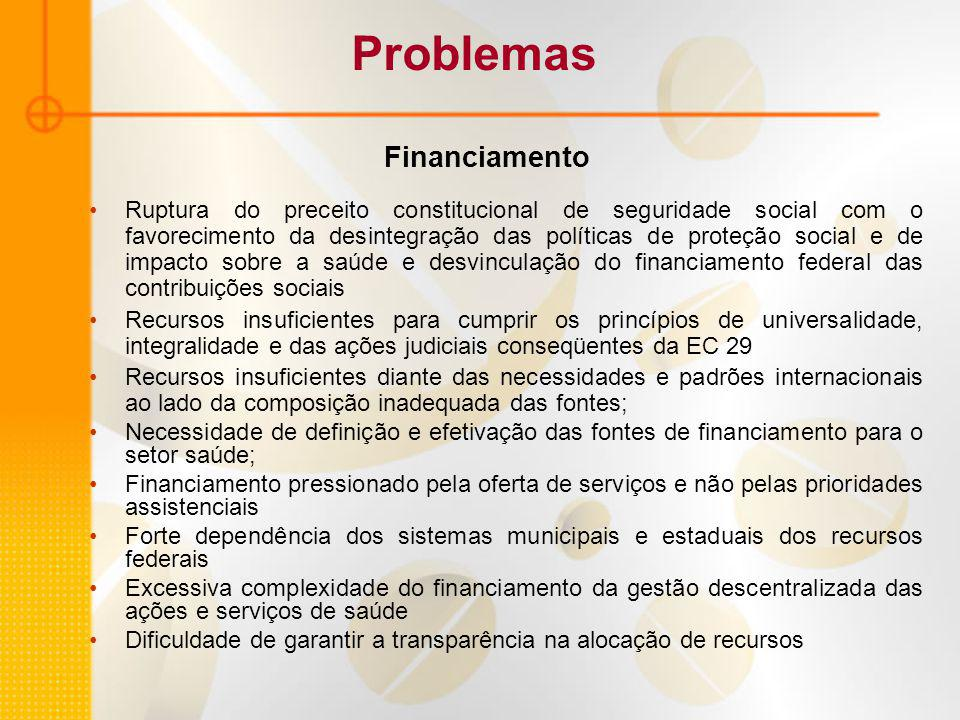 Problemas Financiamento
