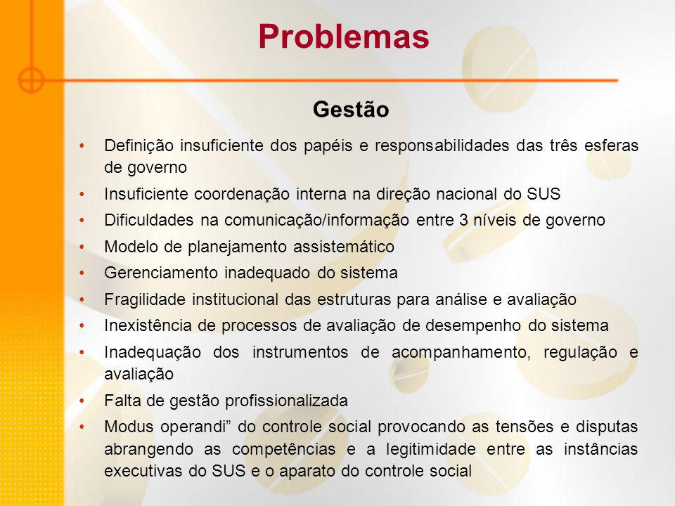 Problemas Gestão. Definição insuficiente dos papéis e responsabilidades das três esferas de governo.