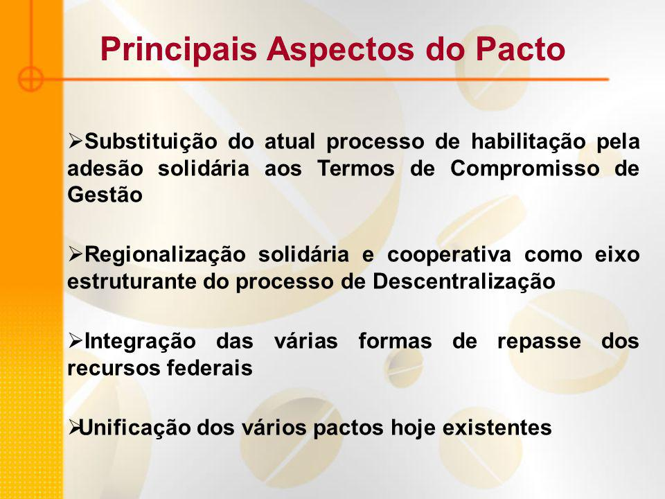 Principais Aspectos do Pacto