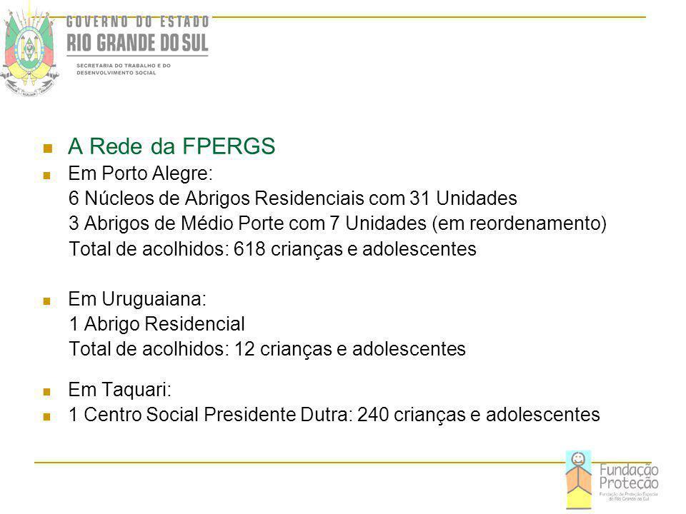 A Rede da FPERGS Em Porto Alegre: