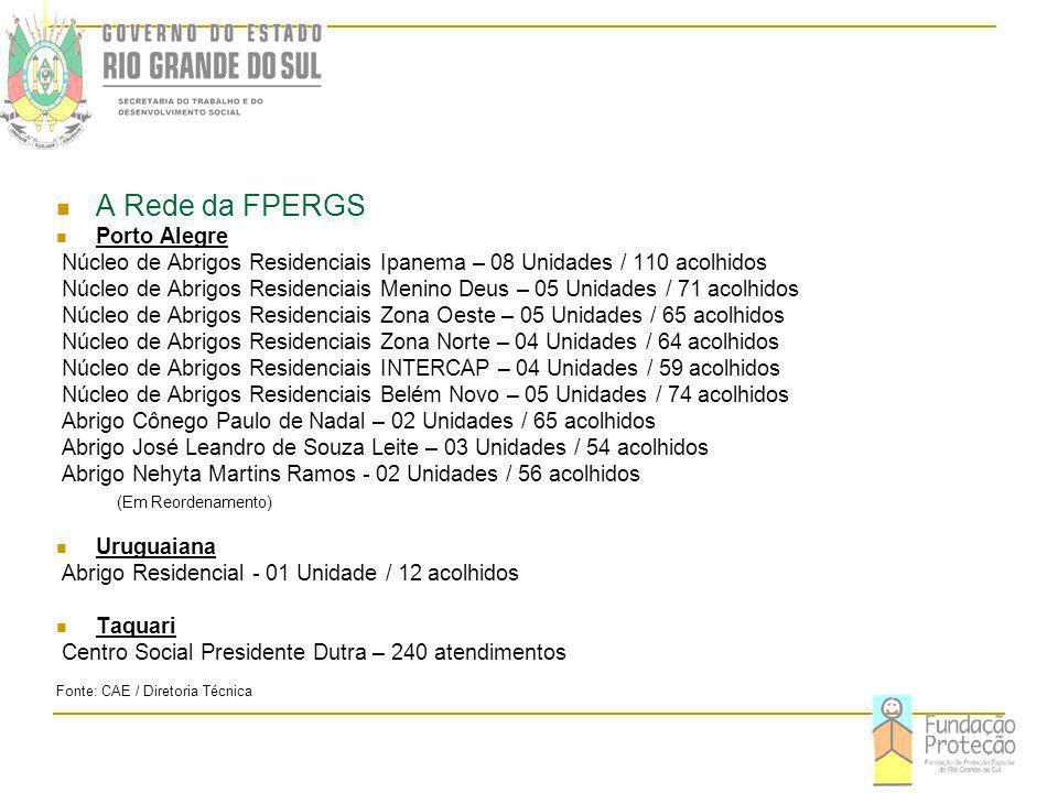 A Rede da FPERGS Porto Alegre