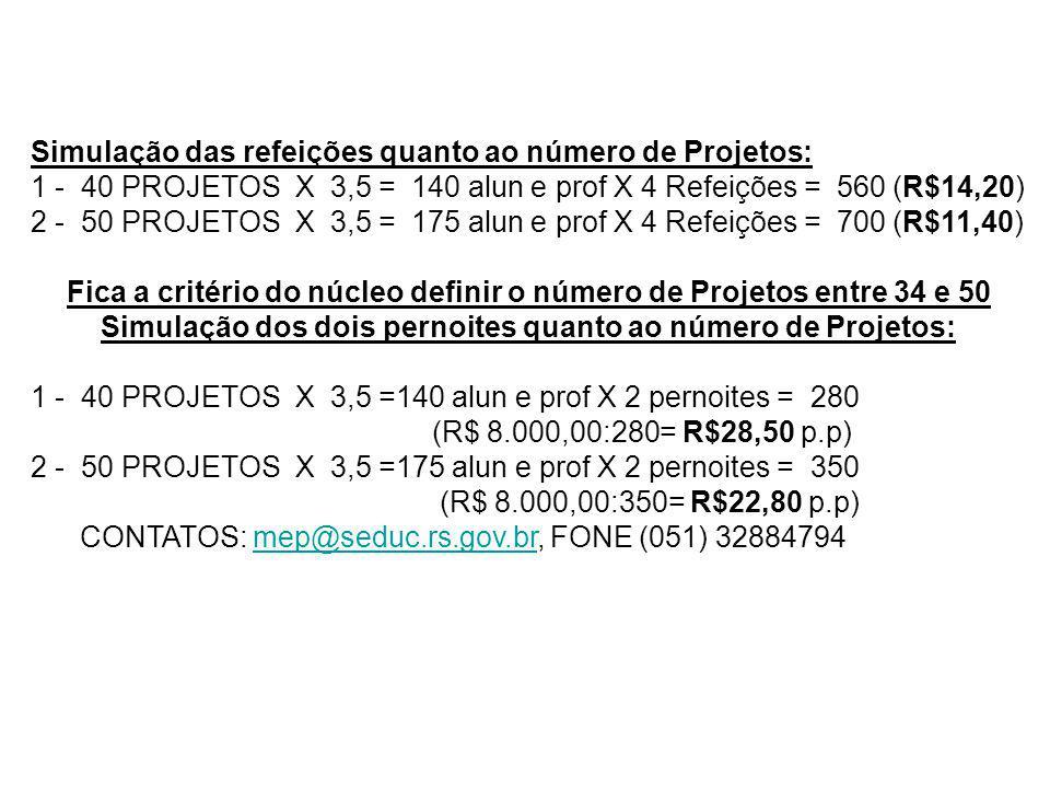 Simulação dos dois pernoites quanto ao número de Projetos: