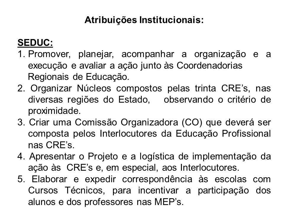 Atribuições Institucionais:
