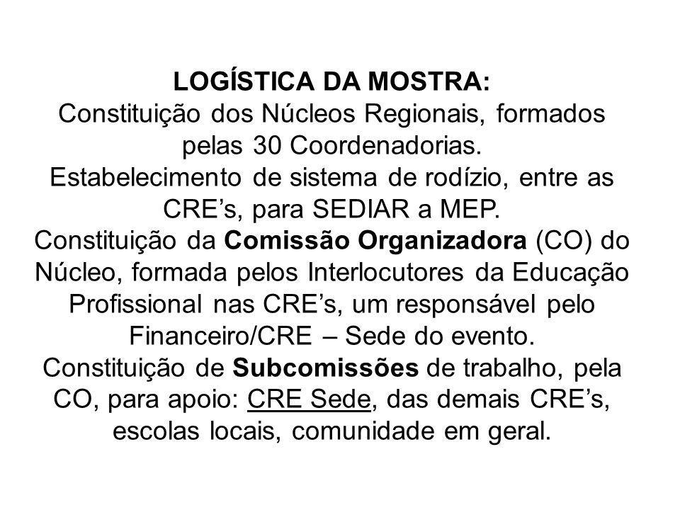 Constituição dos Núcleos Regionais, formados pelas 30 Coordenadorias.