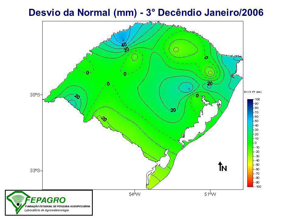 Desvio da Normal (mm) - 3° Decêndio Janeiro/2006