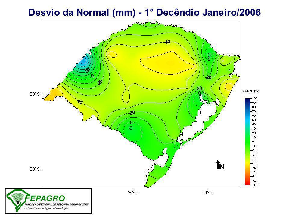 Desvio da Normal (mm) - 1° Decêndio Janeiro/2006