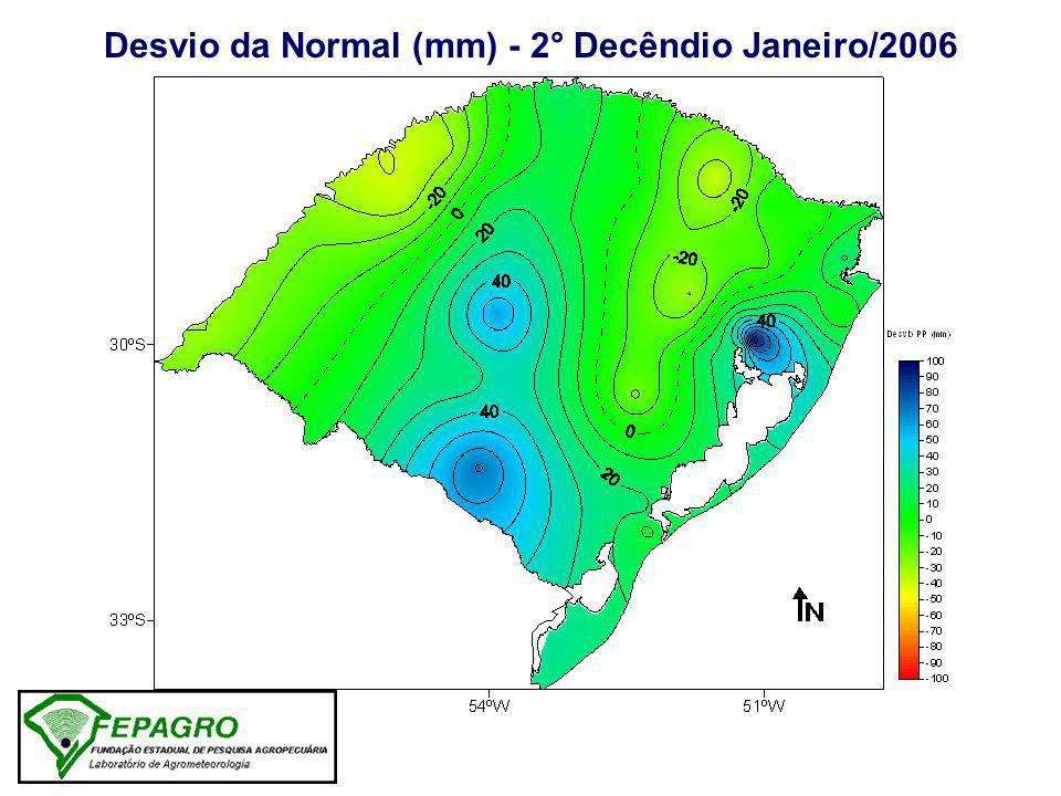 Desvio da Normal (mm) - 2° Decêndio Janeiro/2006