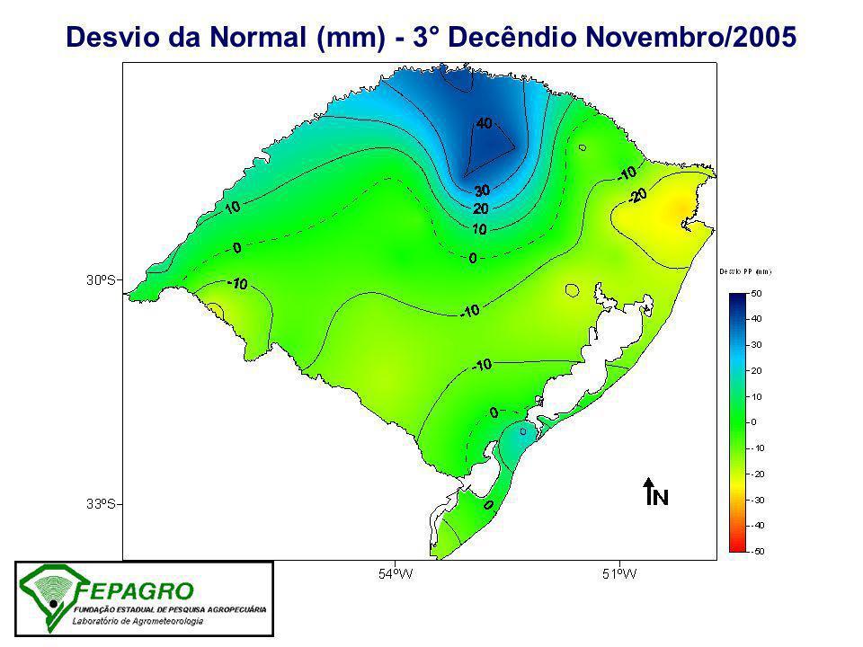 Desvio da Normal (mm) - 3° Decêndio Novembro/2005