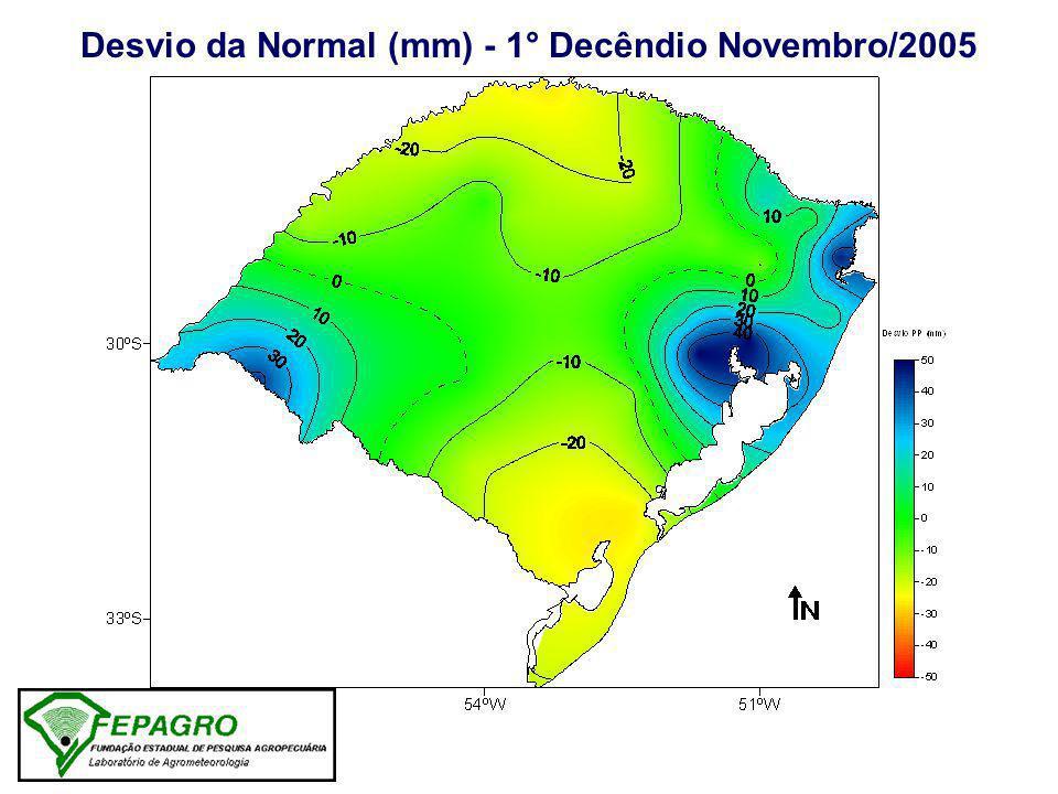 Desvio da Normal (mm) - 1° Decêndio Novembro/2005