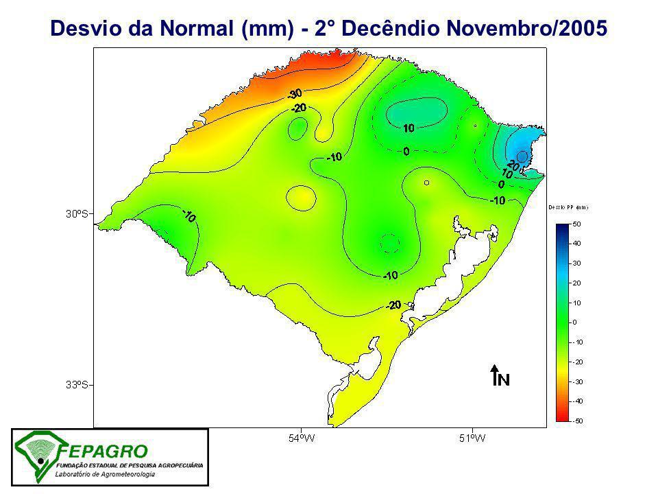 Desvio da Normal (mm) - 2° Decêndio Novembro/2005