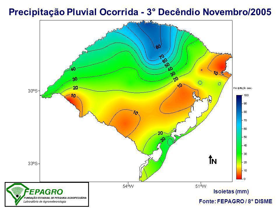 Precipitação Pluvial Ocorrida - 3° Decêndio Novembro/2005