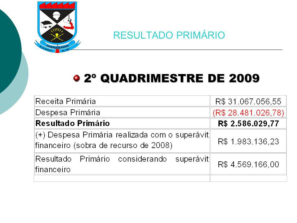 RESULTADO PRIMÁRIO 2º QUADRIMESTRE DE 2009