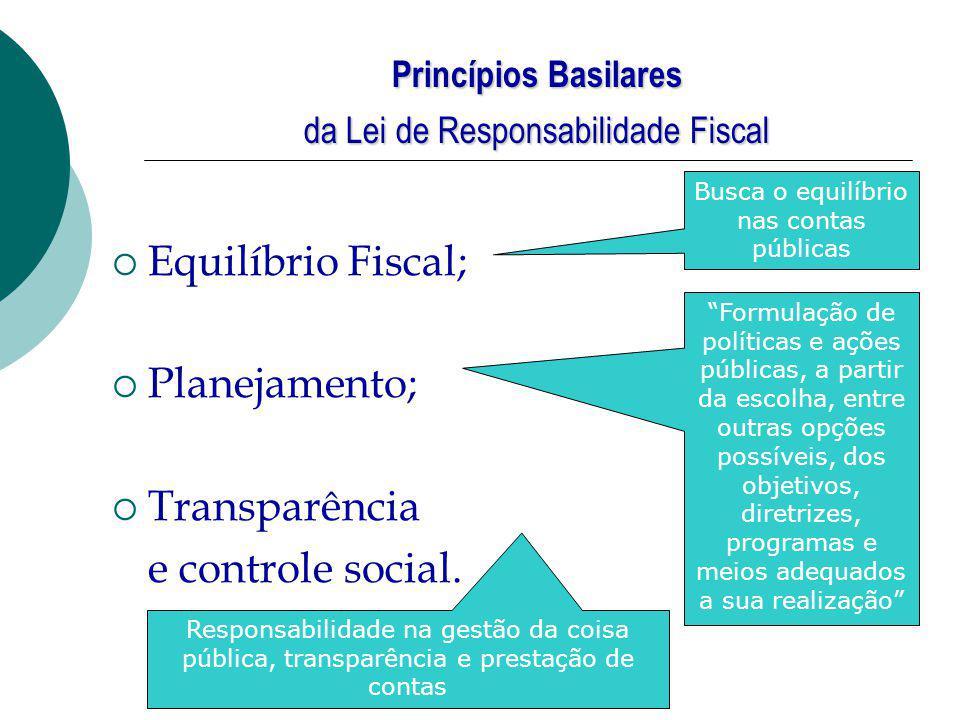 Equilíbrio Fiscal; Planejamento; Transparência e controle social.