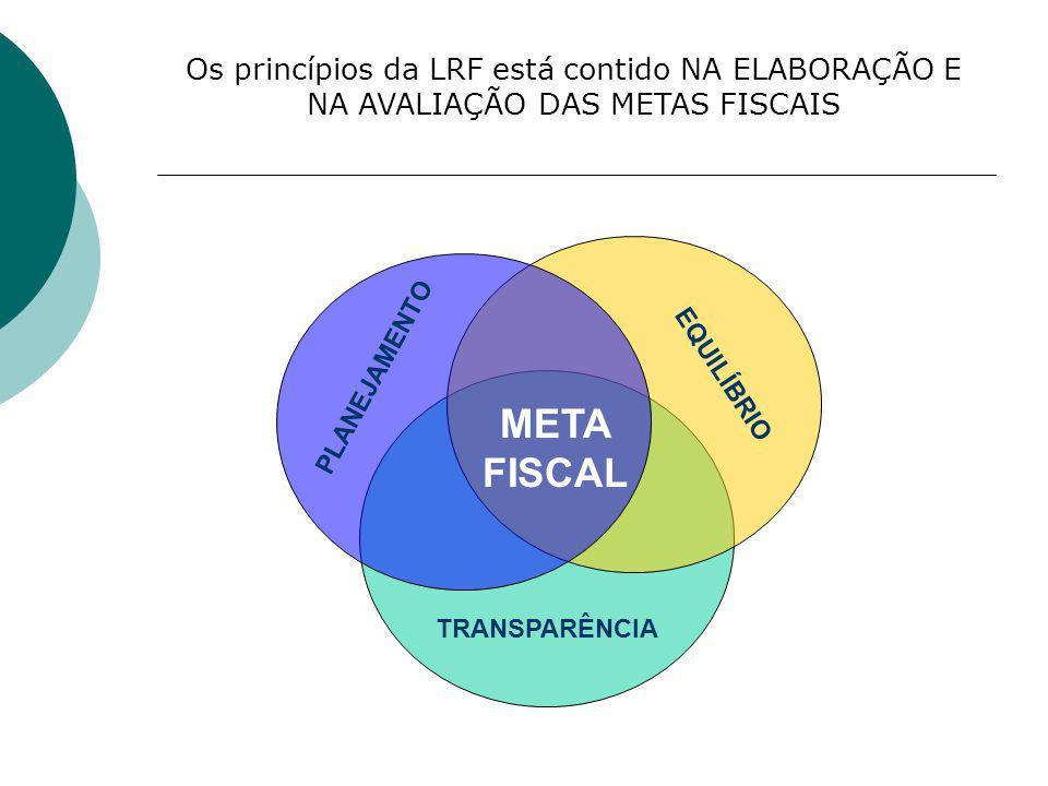 Os princípios da LRF está contido NA ELABORAÇÃO E NA AVALIAÇÃO DAS METAS FISCAIS
