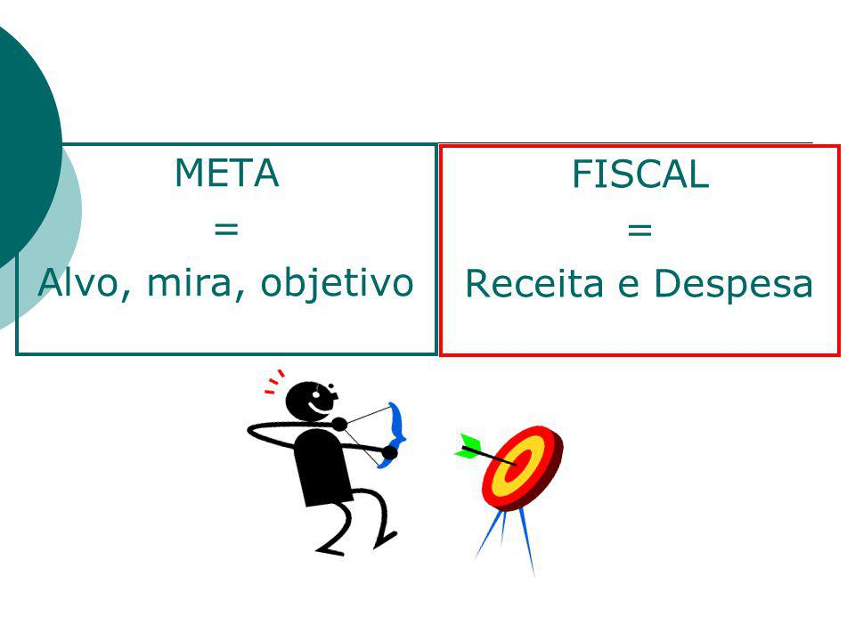 META = Alvo, mira, objetivo FISCAL = Receita e Despesa