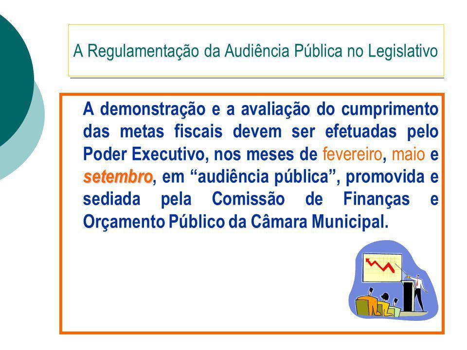 A Regulamentação da Audiência Pública no Legislativo