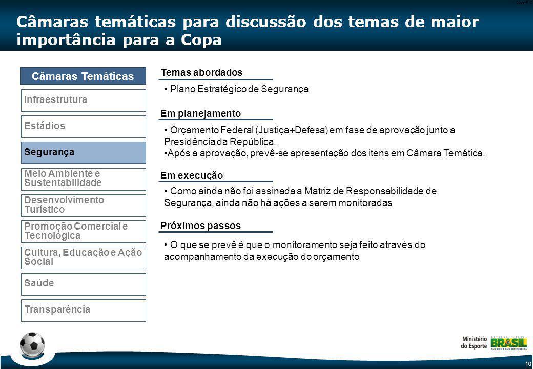 Câmaras temáticas para discussão dos temas de maior importância para a Copa (1/3)