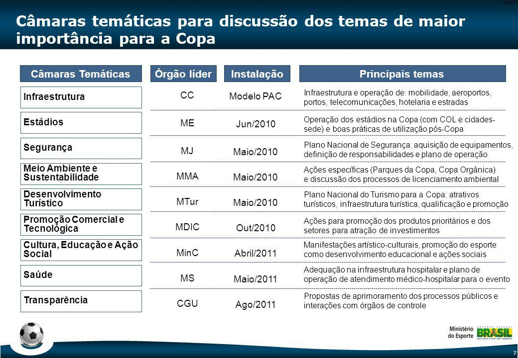 Câmaras temáticas para discussão dos temas de maior importância para a Copa