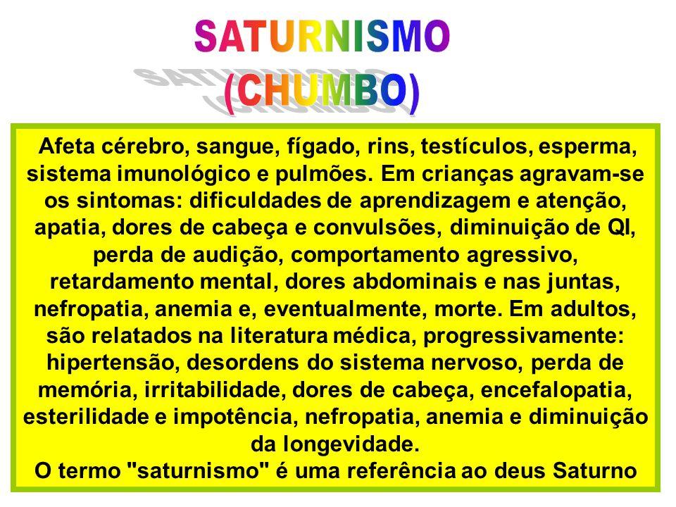 O termo saturnismo é uma referência ao deus Saturno