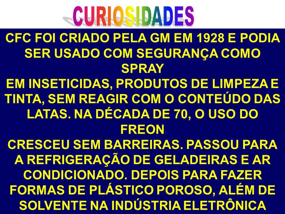 CURIOSIDADES CFC FOI CRIADO PELA GM EM 1928 E PODIA