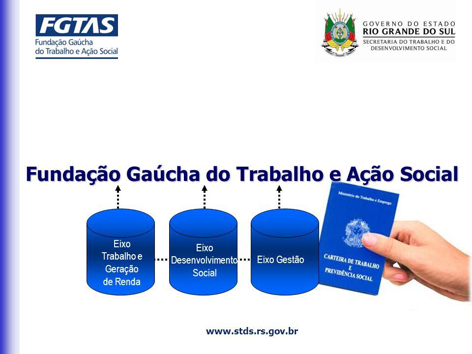 Fundação Gaúcha do Trabalho e Ação Social