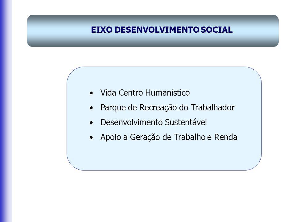 EIXO DESENVOLVIMENTO SOCIAL