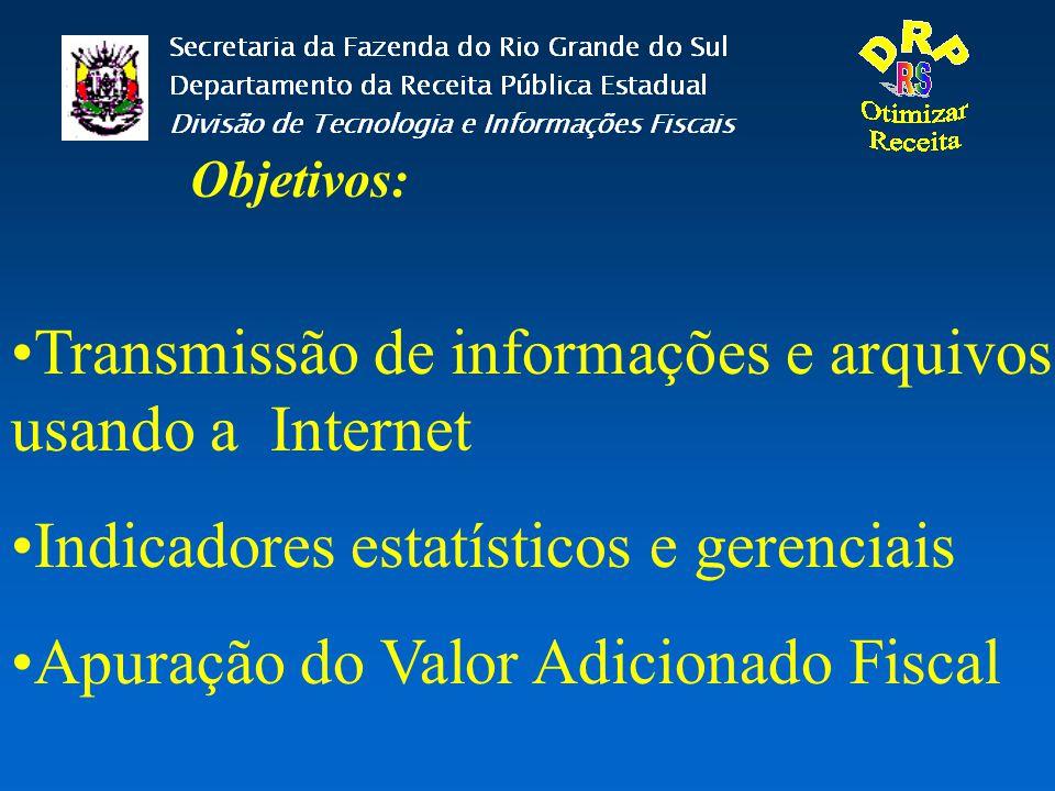 Transmissão de informações e arquivos usando a Internet