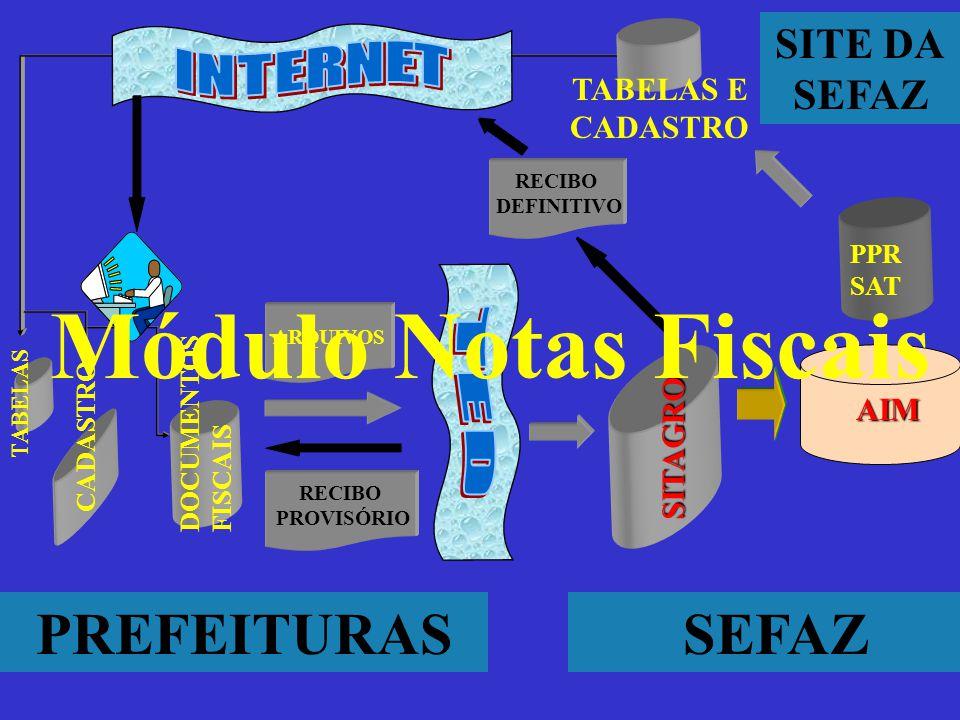 Módulo Notas Fiscais TED PREFEITURAS SEFAZ SITE DA INTERNET SEFAZ