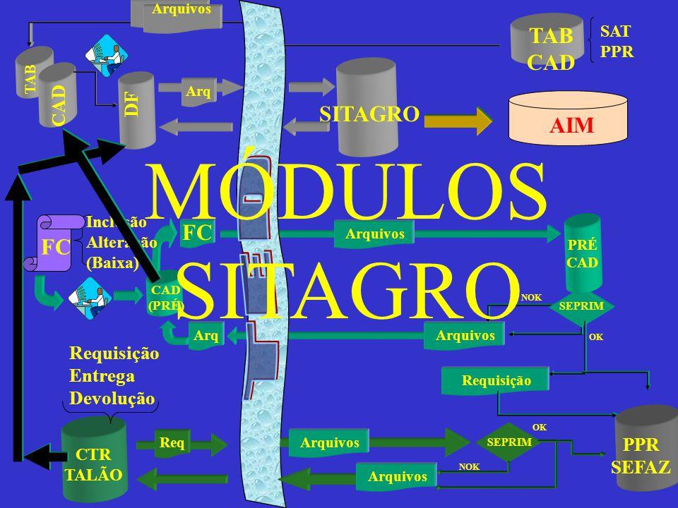 MÓDULOS SITAGRO TED TAB CAD SITAGRO AIM FC FC CAD DF Requisição