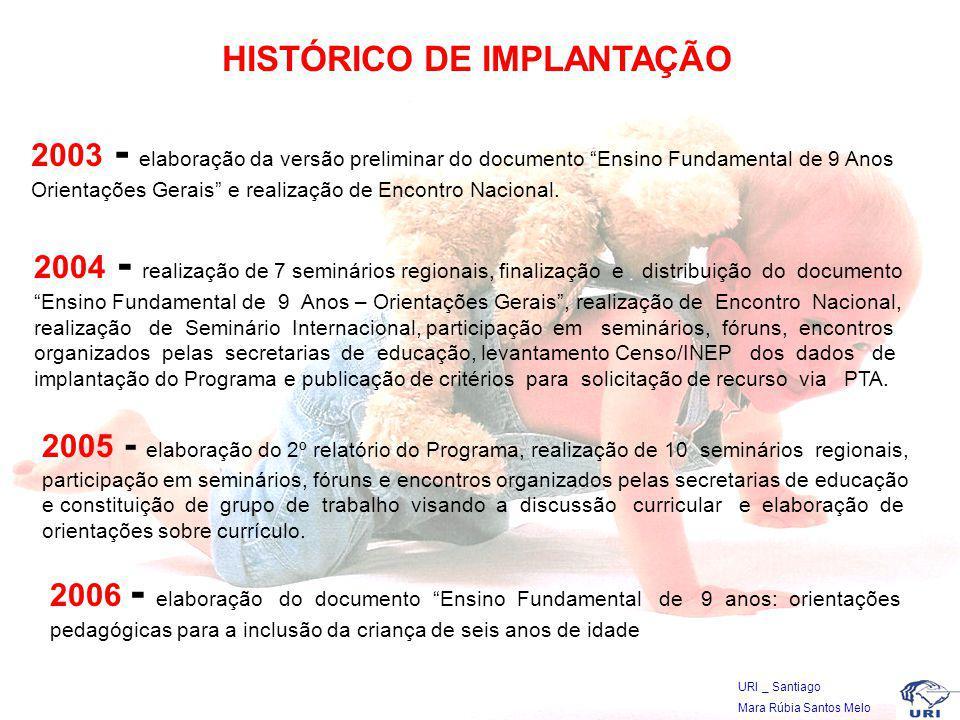 HISTÓRICO DE IMPLANTAÇÃO