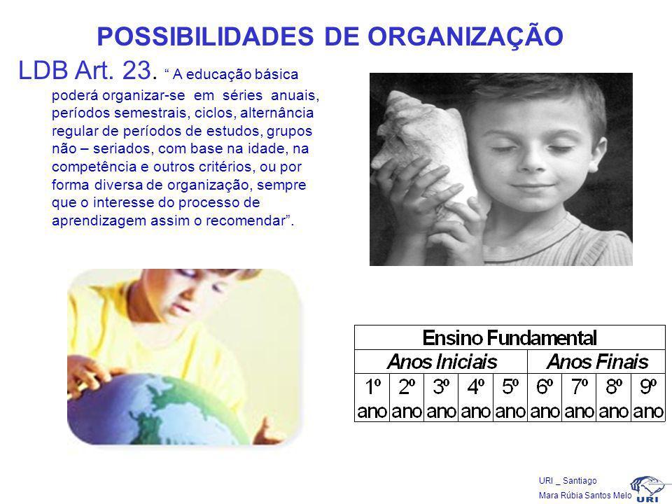 POSSIBILIDADES DE ORGANIZAÇÃO