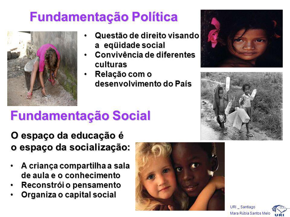 Fundamentação Política