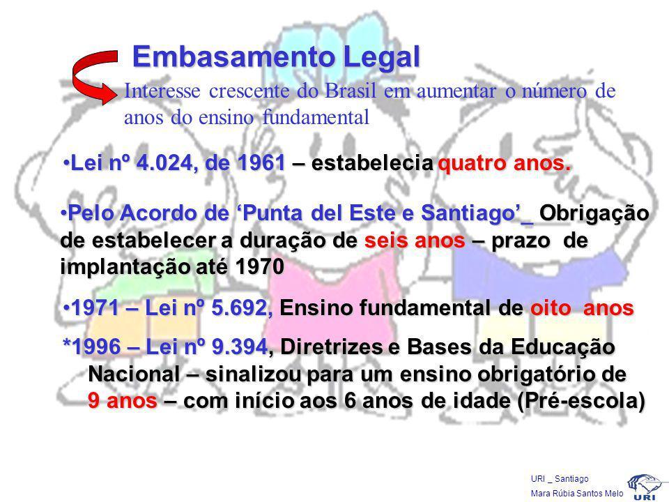 Embasamento Legal Interesse crescente do Brasil em aumentar o número de anos do ensino fundamental.