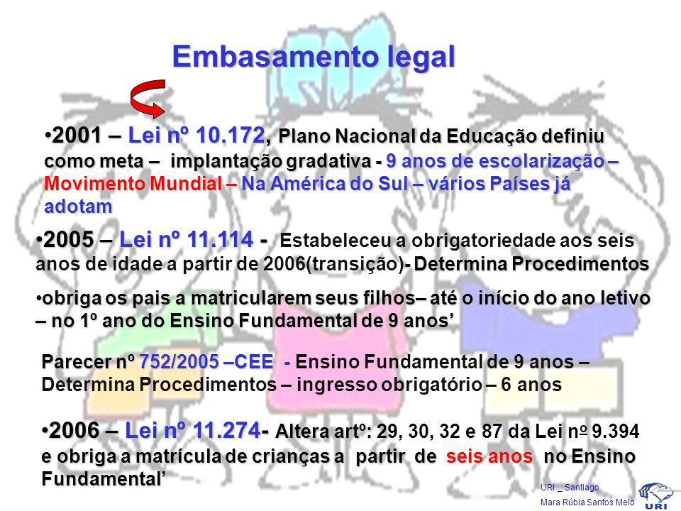 Embasamento legal