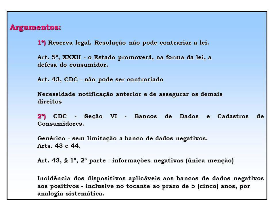 Argumentos: 1º) Reserva legal. Resolução não pode contrariar a lei. Art. 5º, XXXII - o Estado promoverá, na forma da lei, a.
