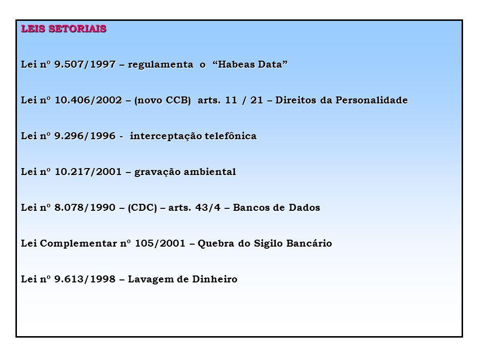 LEIS SETORIAIS Lei nº 9.507/1997 – regulamenta o Habeas Data Lei nº 10.406/2002 – (novo CCB) arts. 11 / 21 – Direitos da Personalidade.