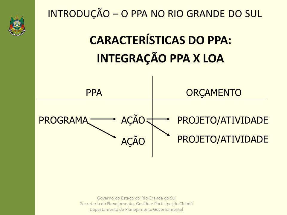 INTRODUÇÃO – O PPA NO RIO GRANDE DO SUL