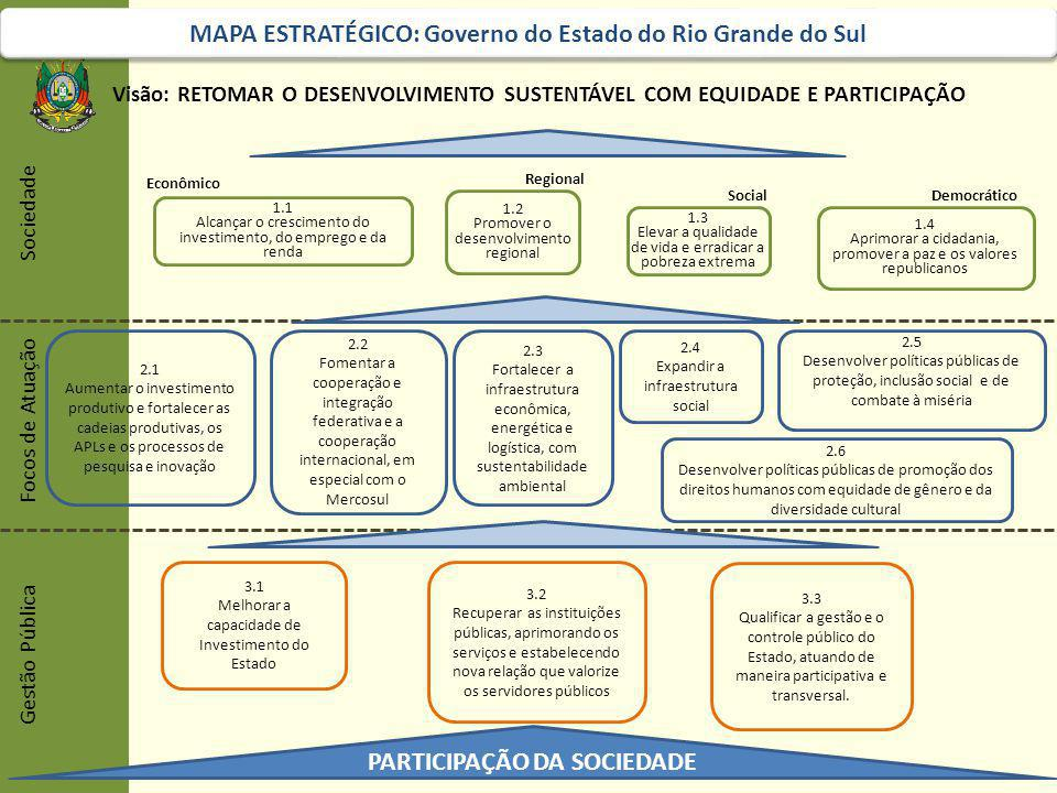 MAPA ESTRATÉGICO: Governo do Estado do Rio Grande do Sul