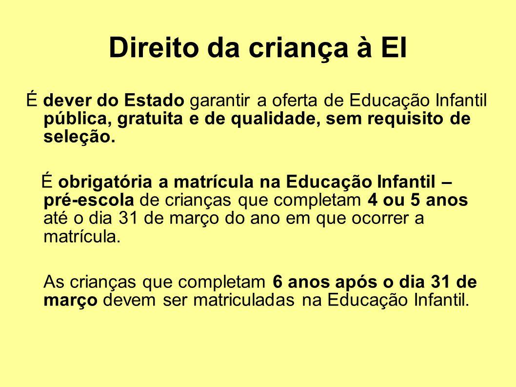Direito da criança à EI É dever do Estado garantir a oferta de Educação Infantil pública, gratuita e de qualidade, sem requisito de seleção.