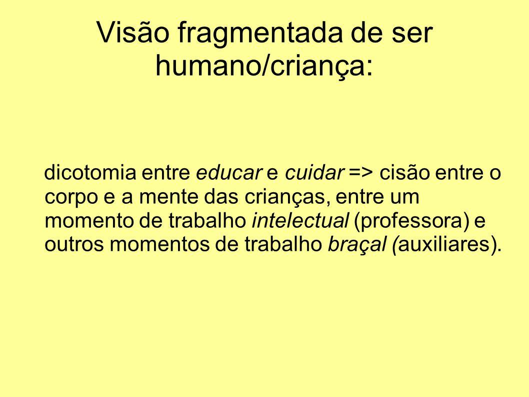 Visão fragmentada de ser humano/criança: