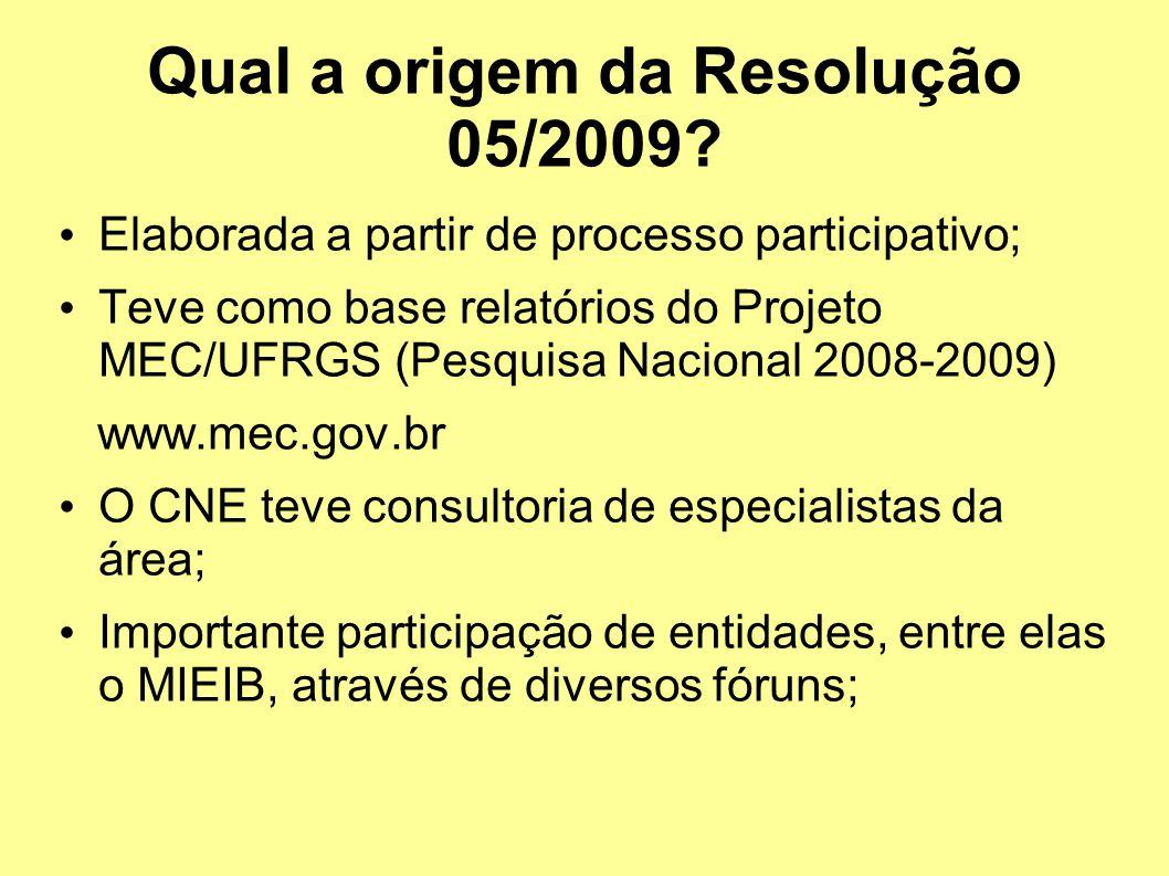 Qual a origem da Resolução 05/2009