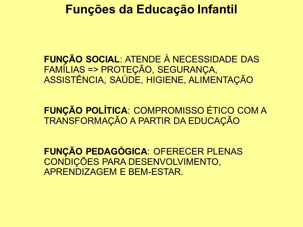 Funções da Educação Infantil