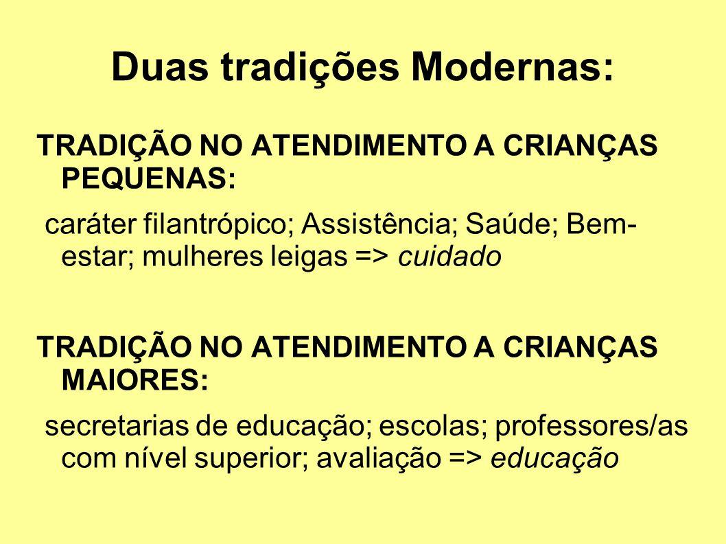 Duas tradições Modernas: