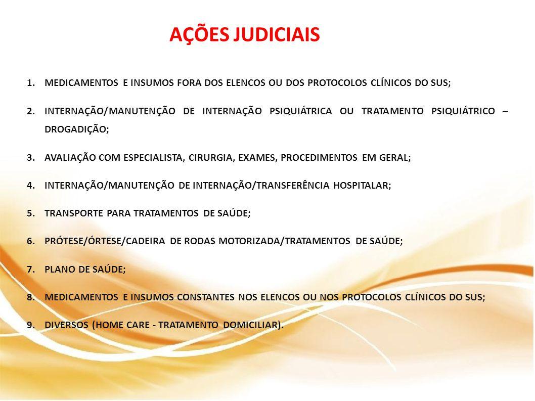 AÇÕES JUDICIAIS MEDICAMENTOS E INSUMOS FORA DOS ELENCOS OU DOS PROTOCOLOS CLÍNICOS DO SUS;