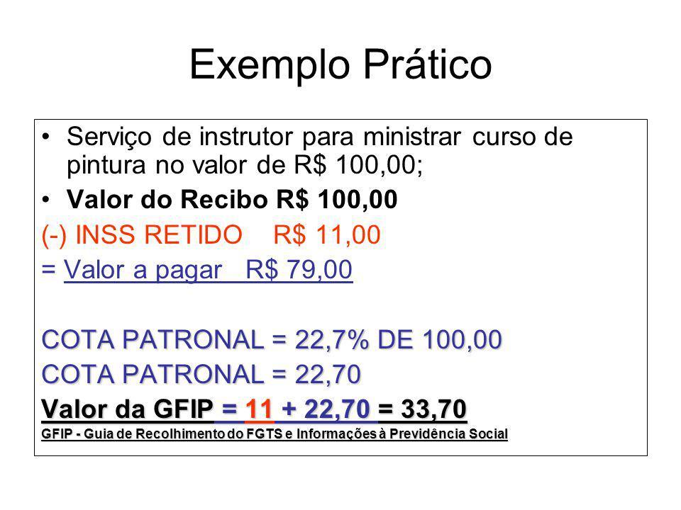 Exemplo Prático Serviço de instrutor para ministrar curso de pintura no valor de R$ 100,00; Valor do Recibo R$ 100,00.