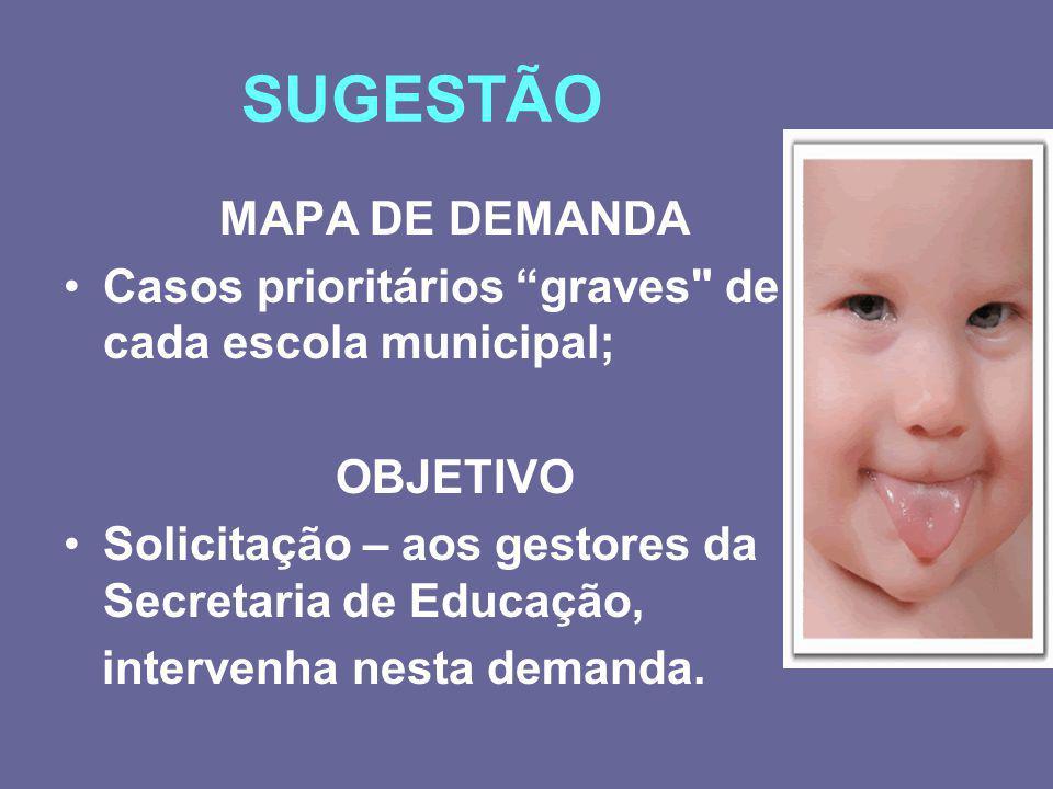 SUGESTÃO MAPA DE DEMANDA