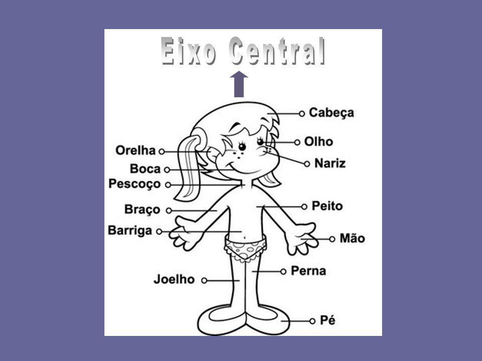 Eixo Central