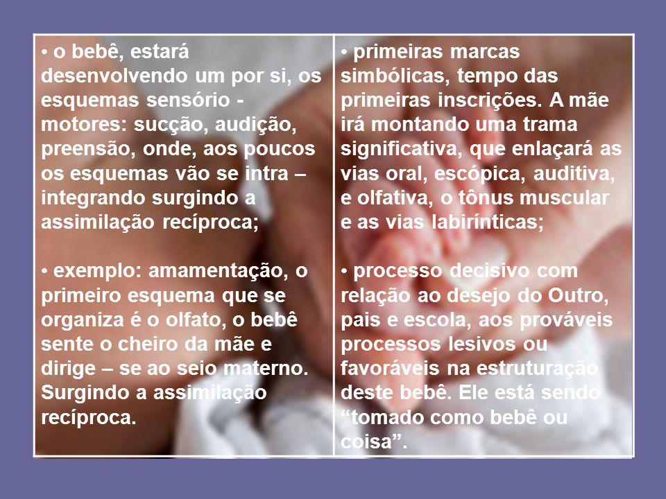 o bebê, estará desenvolvendo um por si, os esquemas sensório - motores: sucção, audição, preensão, onde, aos poucos os esquemas vão se intra – integrando surgindo a assimilação recíproca;